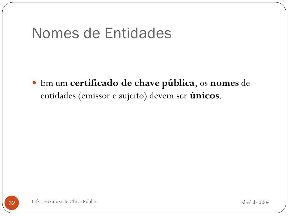 Abril de 2006 Infra-estrutura de Chave Pública 62 Nomes de Entidades Em um certificado de chave pública, os nomes de entidades (emissor e sujeito) devem ser únicos.