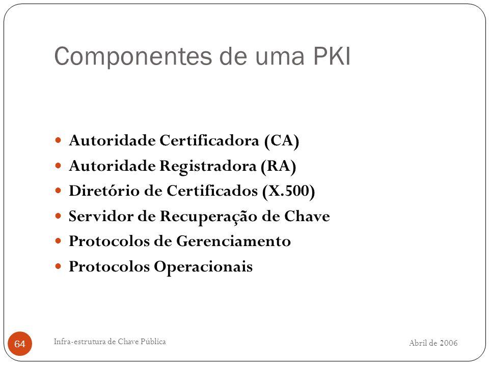Abril de 2006 Infra-estrutura de Chave Pública 64 Componentes de uma PKI Autoridade Certificadora (CA) Autoridade Registradora (RA) Diretório de Certificados (X.500) Servidor de Recuperação de Chave Protocolos de Gerenciamento Protocolos Operacionais