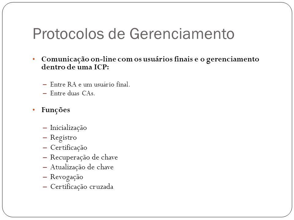 Protocolos de Gerenciamento Comunicação on-line com os usuários finais e o gerenciamento dentro de uma ICP: – Entre RA e um usuário final. – Entre dua