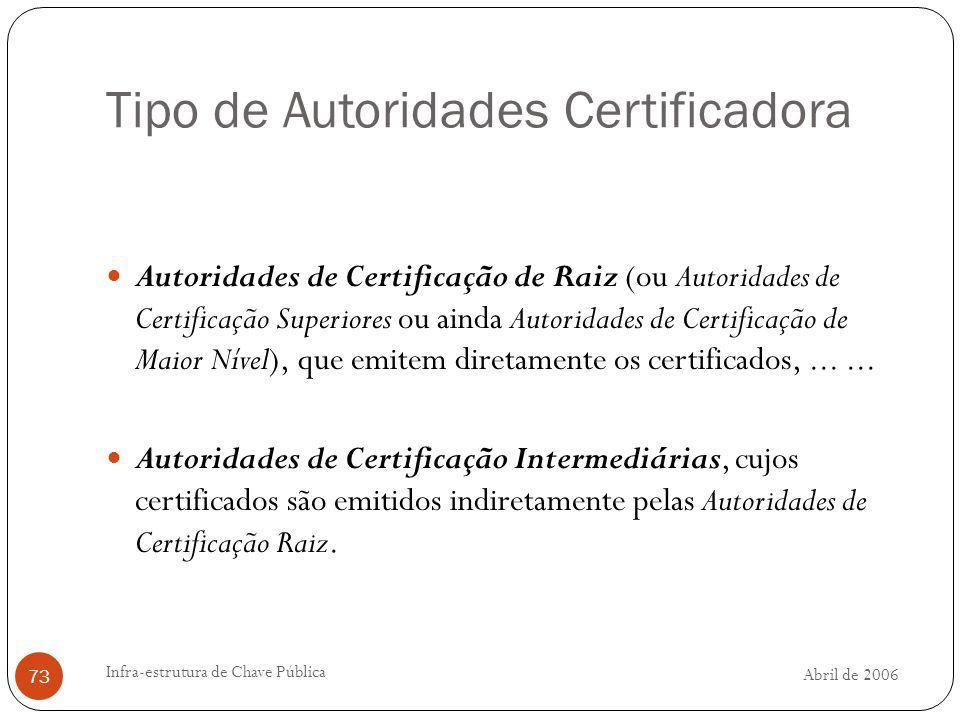Abril de 2006 Infra-estrutura de Chave Pública 73 Tipo de Autoridades Certificadora Autoridades de Certificação de Raiz (ou Autoridades de Certificação Superiores ou ainda Autoridades de Certificação de Maior Nível), que emitem diretamente os certificados,......