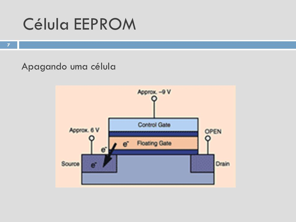 Célula EEPROM Apagando uma célula 7