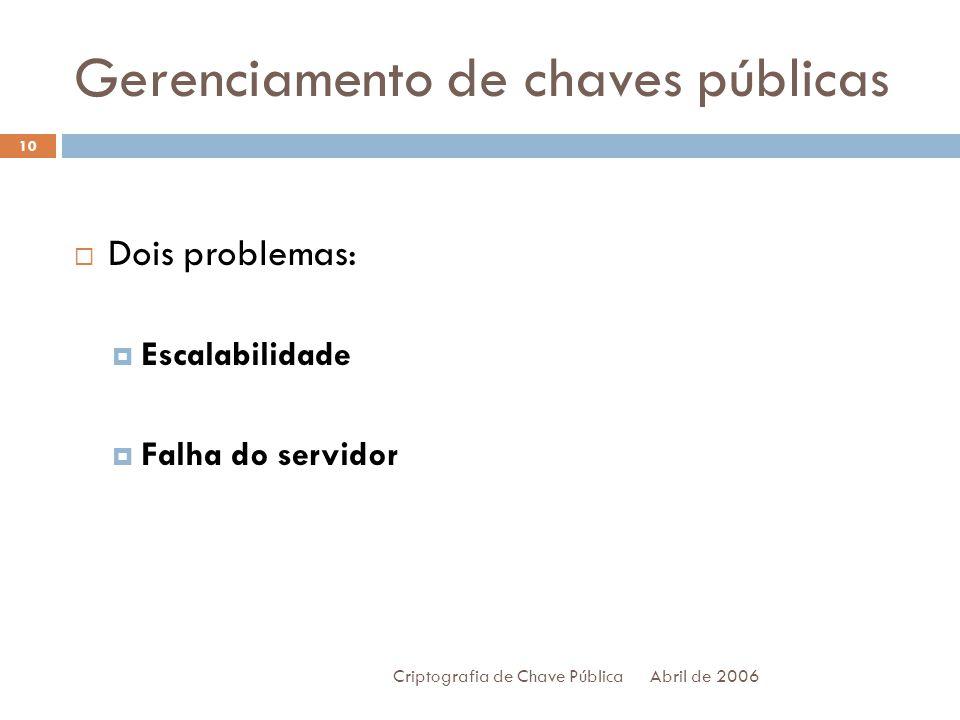 Gerenciamento de chaves públicas Abril de 2006 Criptografia de Chave Pública 10 Dois problemas: Escalabilidade Falha do servidor