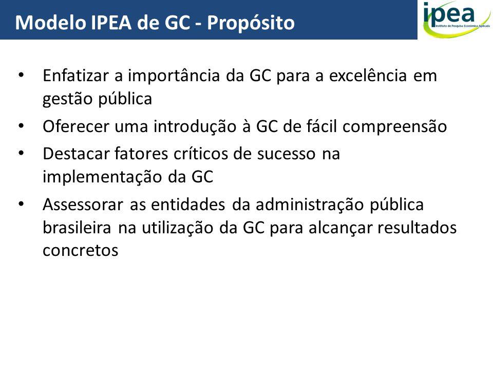 Enfatizar a importância da GC para a excelência em gestão pública Oferecer uma introdução à GC de fácil compreensão Destacar fatores críticos de suces