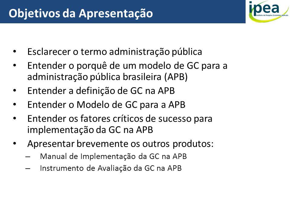 Esclarecer o termo administração pública Entender o porquê de um modelo de GC para a administração pública brasileira (APB) Entender a definição de GC