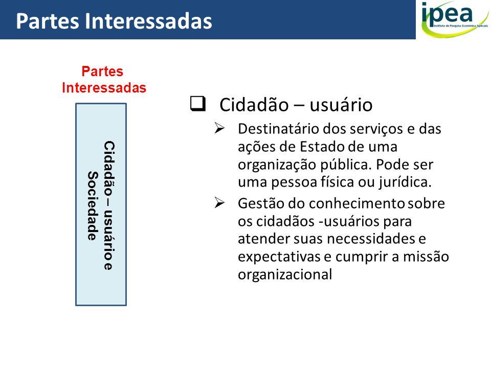 Partes Interessadas 29 Cidadão – usuário Destinatário dos serviços e das ações de Estado de uma organização pública. Pode ser uma pessoa física ou jur