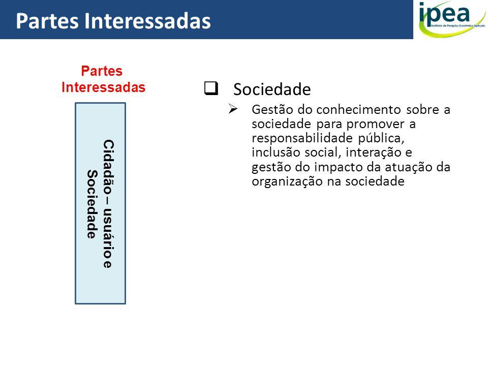 Partes Interessadas 29 Sociedade Gestão do conhecimento sobre a sociedade para promover a responsabilidade pública, inclusão social, interação e gestã