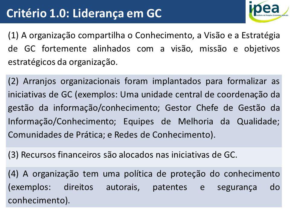 (1) A organização compartilha o Conhecimento, a Visão e a Estratégia de GC fortemente alinhados com a visão, missão e objetivos estratégicos da organi