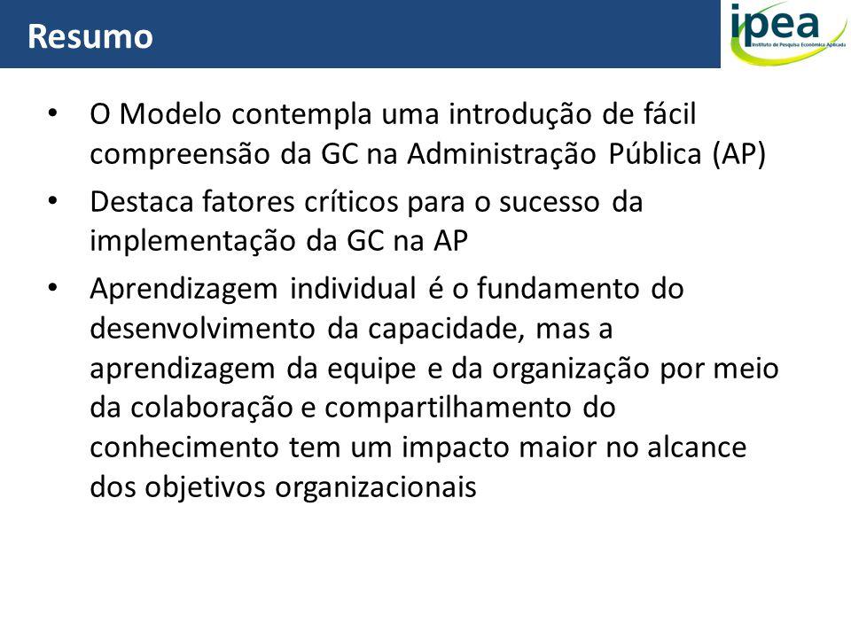 Resumo 31 O Modelo contempla uma introdução de fácil compreensão da GC na Administração Pública (AP) Destaca fatores críticos para o sucesso da implem