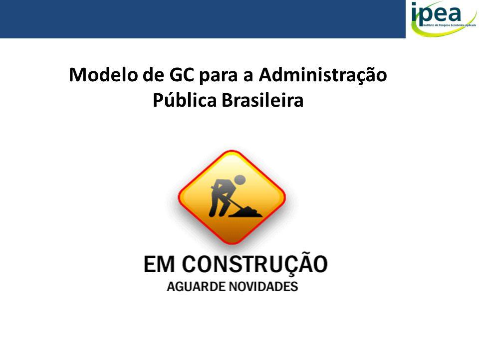 Modelo de GC para a Administração Pública Brasileira
