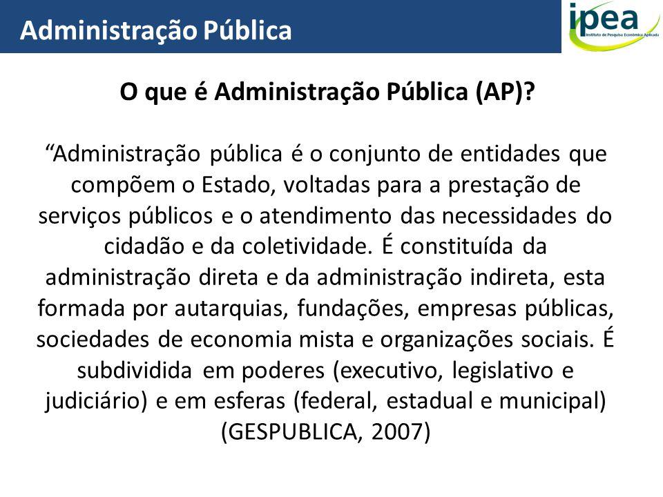 Administração pública é o conjunto de entidades que compõem o Estado, voltadas para a prestação de serviços públicos e o atendimento das necessidades