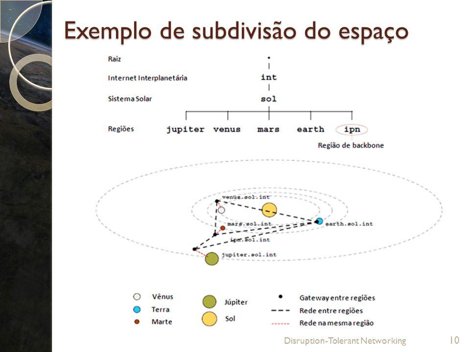 Exemplo de subdivisão do espaço Disruption-Tolerant Networking 10