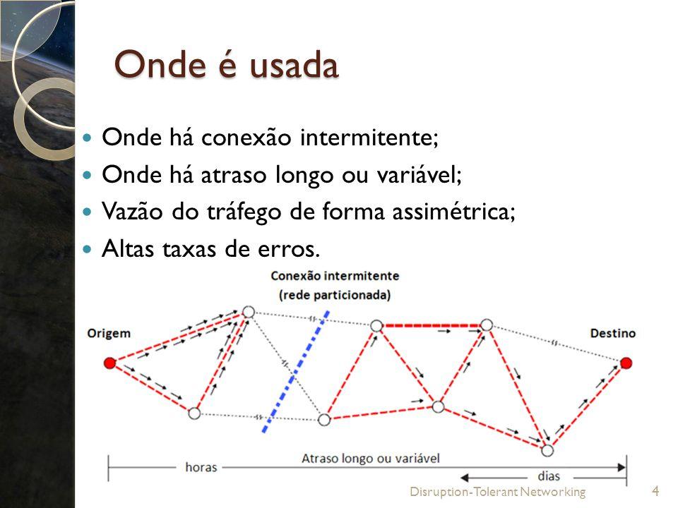 Onde é usada Onde há conexão intermitente; Onde há atraso longo ou variável; Vazão do tráfego de forma assimétrica; Altas taxas de erros. Disruption-T