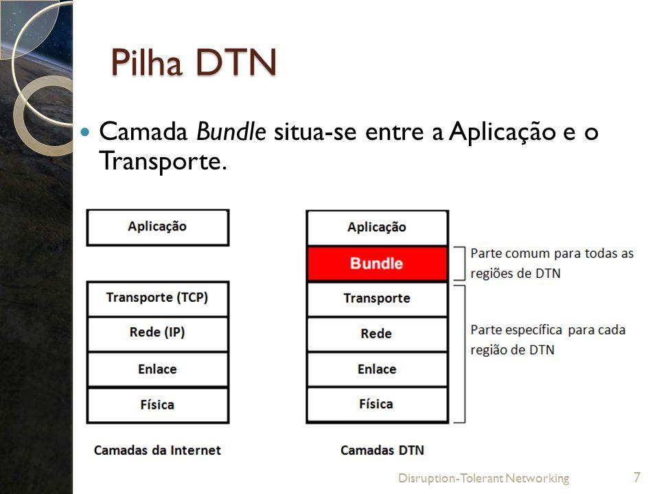 Pilha DTN Camada Bundle situa-se entre a Aplicação e o Transporte. Disruption-Tolerant Networking 7