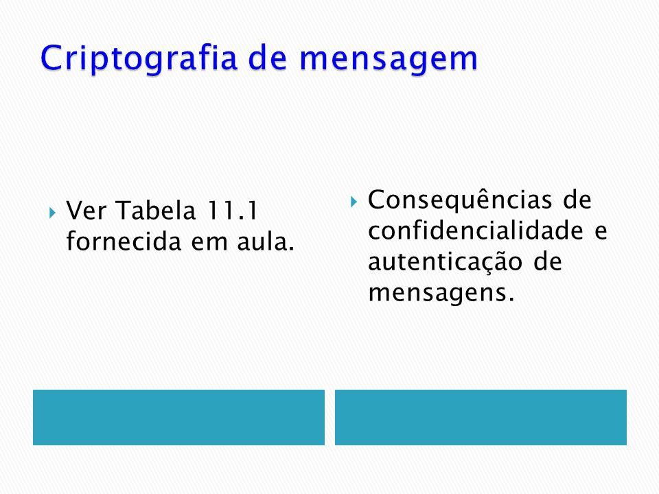 Ver Tabela 11.1 fornecida em aula. Consequências de confidencialidade e autenticação de mensagens.