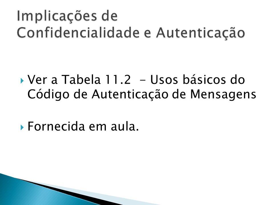 Ver a Tabela 11.2 - Usos básicos do Código de Autenticação de Mensagens Fornecida em aula.