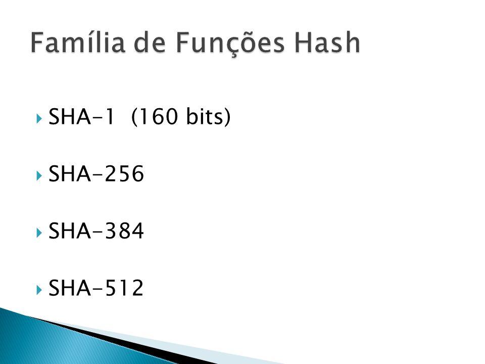 SHA-1 (160 bits) SHA-256 SHA-384 SHA-512