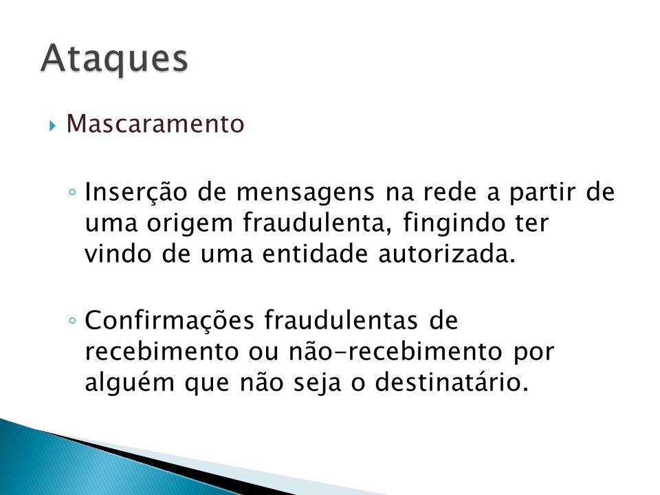 Mascaramento Inserção de mensagens na rede a partir de uma origem fraudulenta, fingindo ter vindo de uma entidade autorizada.