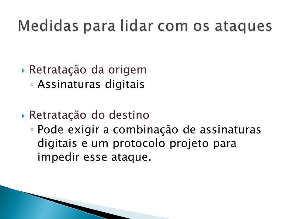 Retratação da origem Assinaturas digitais Retratação do destino Pode exigir a combinação de assinaturas digitais e um protocolo projeto para impedir esse ataque.