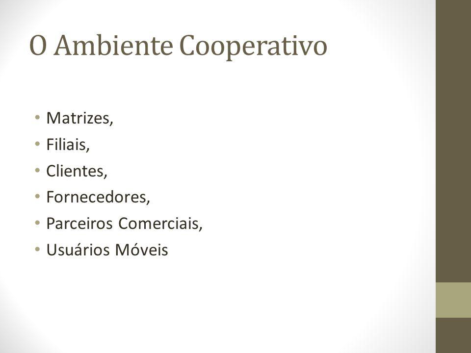 O Ambiente Cooperativo A complexidade da infra-estrutura de rede atinge níveis consideráveis.