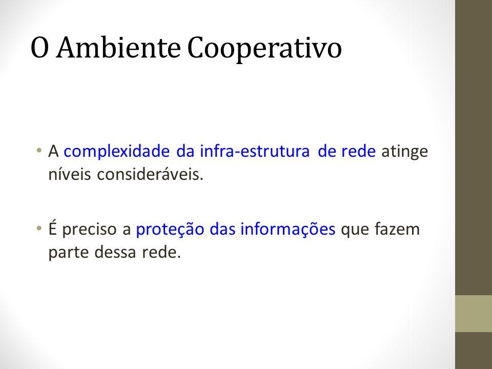 O Ambiente Cooperativo A complexidade da infra-estrutura de rede atinge níveis consideráveis. É preciso a proteção das informações que fazem parte des