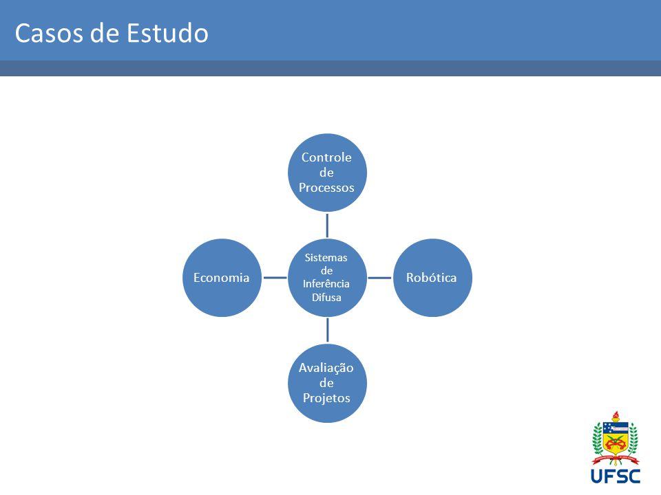 Casos de Estudo Sistemas de Inferência Difusa Controle de Processos Robótica Avaliação de Projetos Economia