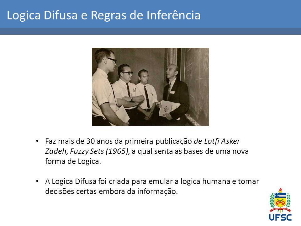 Logica Difusa e Regras de Inferência Faz mais de 30 anos da primeira publicação de Lotfi Asker Zadeh, Fuzzy Sets (1965), a qual senta as bases de uma nova forma de Logica.