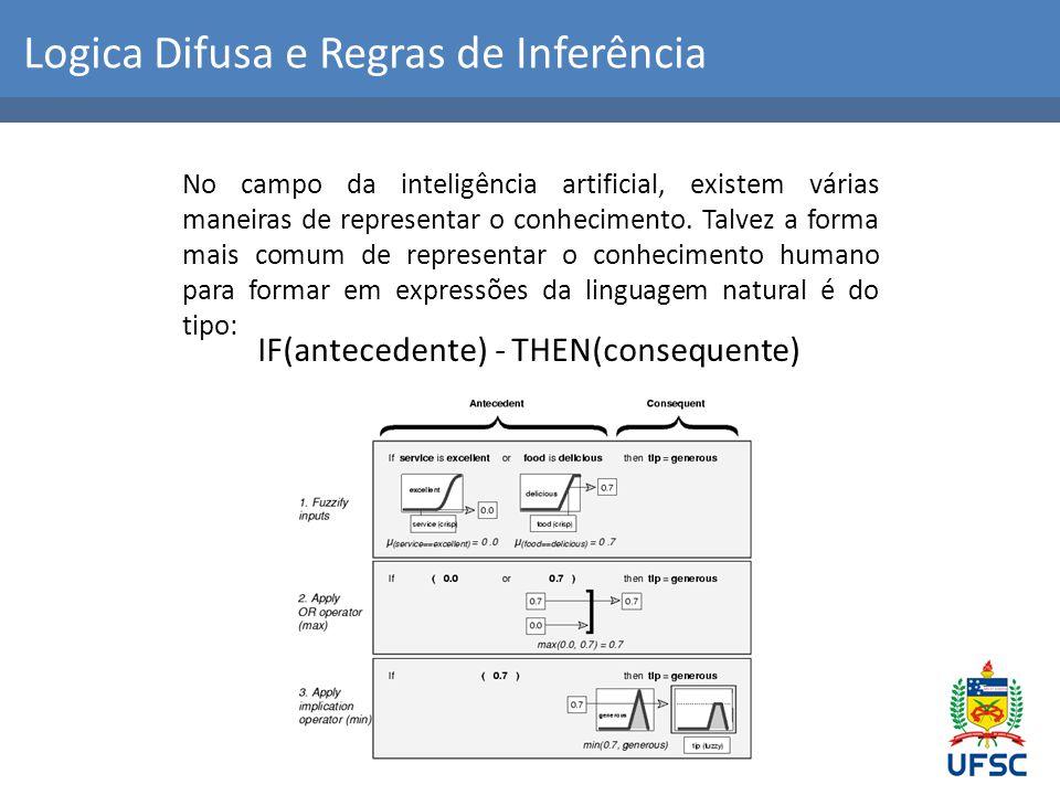 Logica Difusa e Regras de Inferência No campo da inteligência artificial, existem várias maneiras de representar o conhecimento.