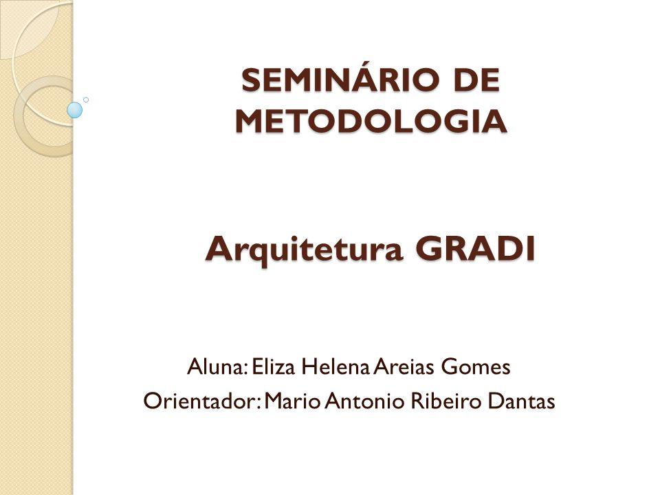 SEMINÁRIO DE METODOLOGIA Arquitetura GRADI Aluna: Eliza Helena Areias Gomes Orientador: Mario Antonio Ribeiro Dantas