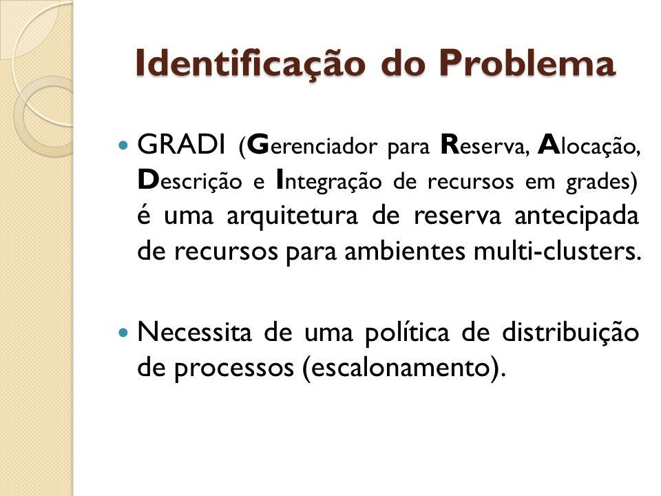Identificação do Problema GRADI ( G erenciador para R eserva, A locação, D escrição e I ntegração de recursos em grades) é uma arquitetura de reserva antecipada de recursos para ambientes multi-clusters.