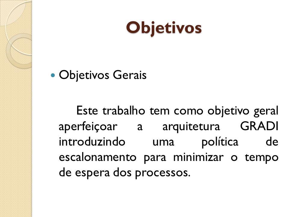 Objetivos Objetivos Gerais Este trabalho tem como objetivo geral aperfeiçoar a arquitetura GRADI introduzindo uma política de escalonamento para minimizar o tempo de espera dos processos.
