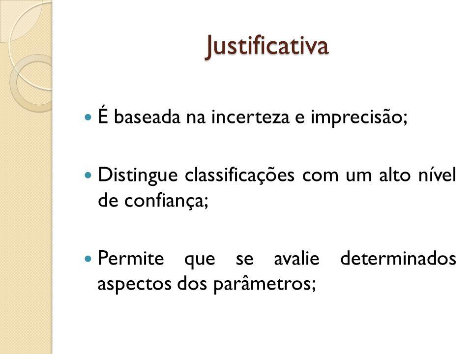 Justificativa É baseada na incerteza e imprecisão; Distingue classificações com um alto nível de confiança; Permite que se avalie determinados aspectos dos parâmetros;
