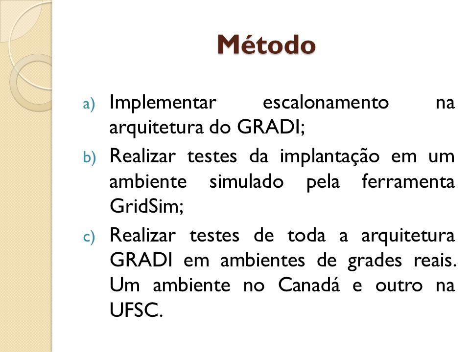 Método a) Implementar escalonamento na arquitetura do GRADI; b) Realizar testes da implantação em um ambiente simulado pela ferramenta GridSim; c) Realizar testes de toda a arquitetura GRADI em ambientes de grades reais.