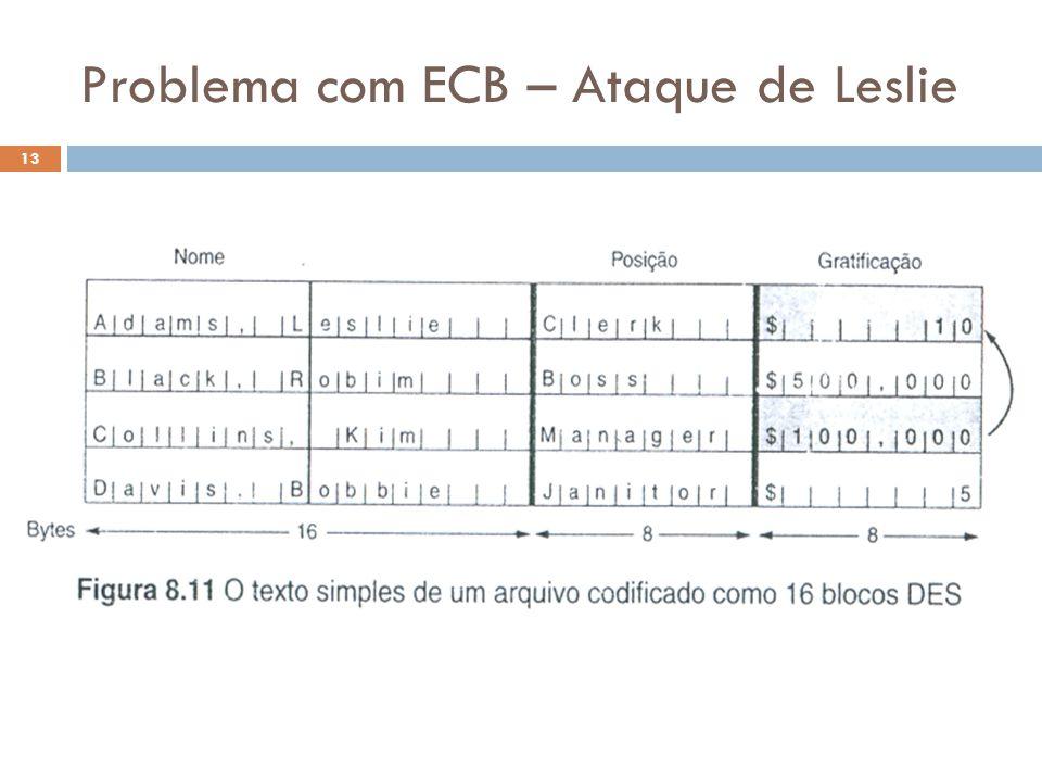 Problema com ECB – Ataque de Leslie 13