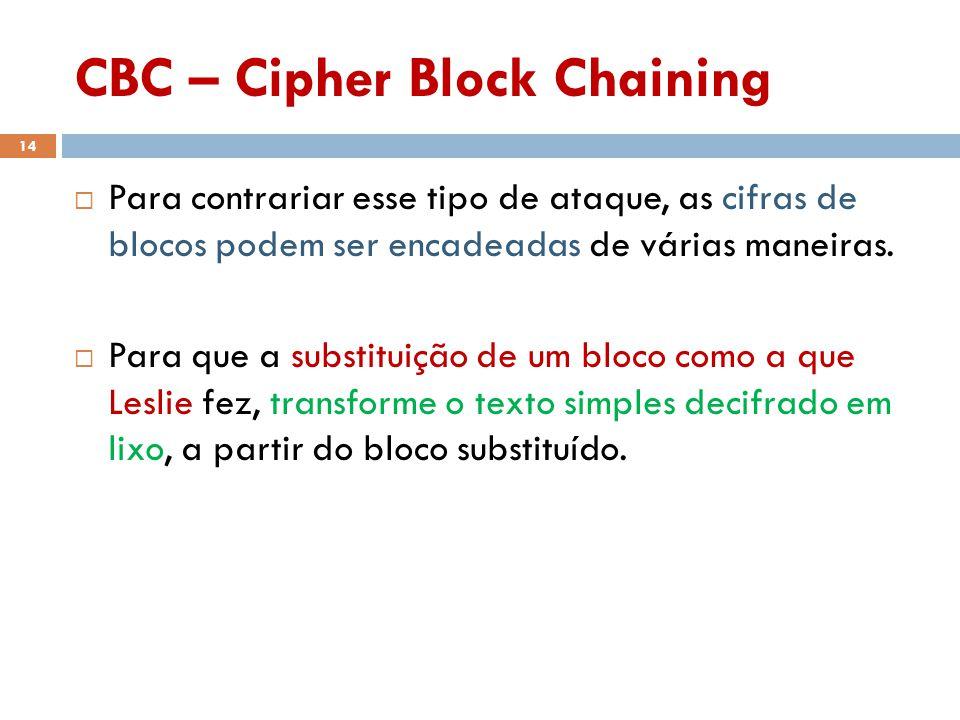 CBC – Cipher Block Chaining 14 Para contrariar esse tipo de ataque, as cifras de blocos podem ser encadeadas de várias maneiras.