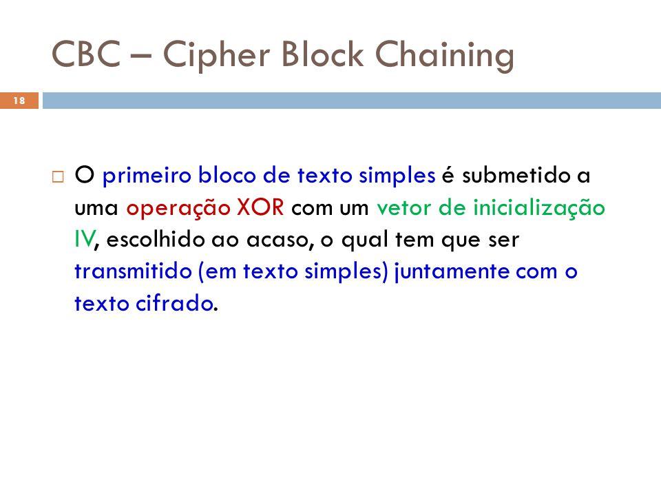 CBC – Cipher Block Chaining 18 O primeiro bloco de texto simples é submetido a uma operação XOR com um vetor de inicialização IV, escolhido ao acaso, o qual tem que ser transmitido (em texto simples) juntamente com o texto cifrado.