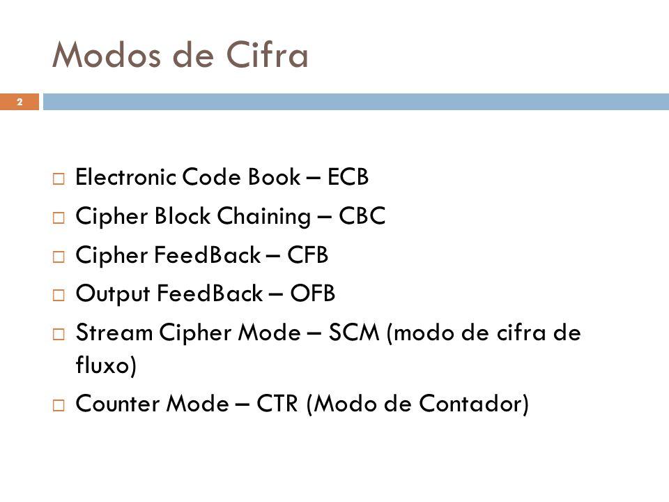 ECB – Electronic Code Book 3 O modo mais simples para se obter cifras.
