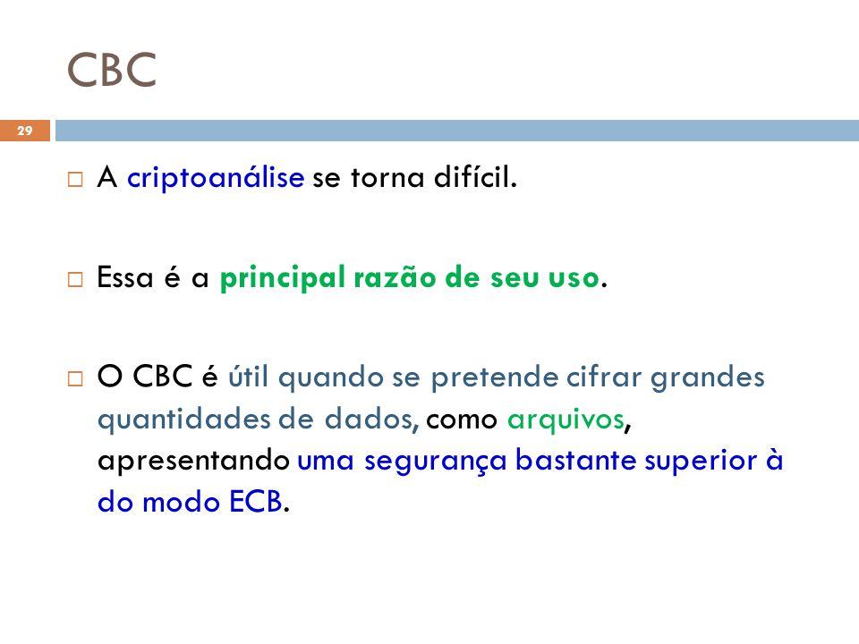 CBC 29 A criptoanálise se torna difícil.Essa é a principal razão de seu uso.