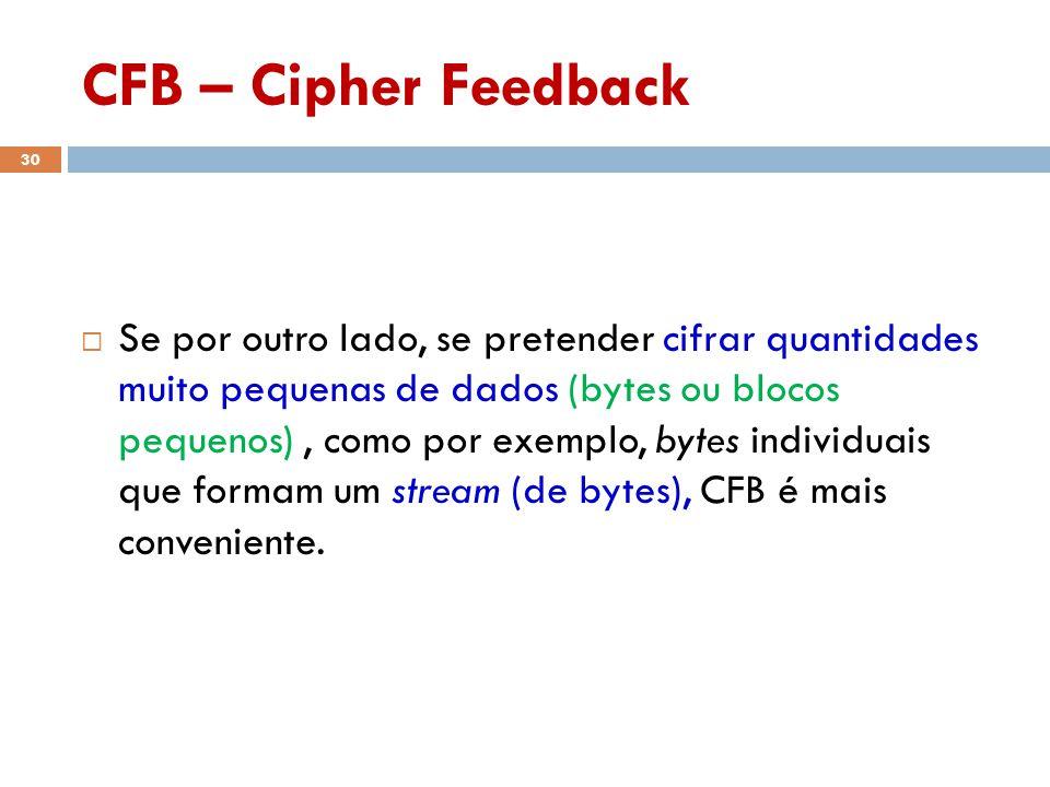CFB – Cipher Feedback 30 Se por outro lado, se pretender cifrar quantidades muito pequenas de dados (bytes ou blocos pequenos), como por exemplo, bytes individuais que formam um stream (de bytes), CFB é mais conveniente.