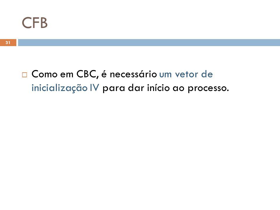 CFB 31 Como em CBC, é necessário um vetor de inicialização IV para dar início ao processo.