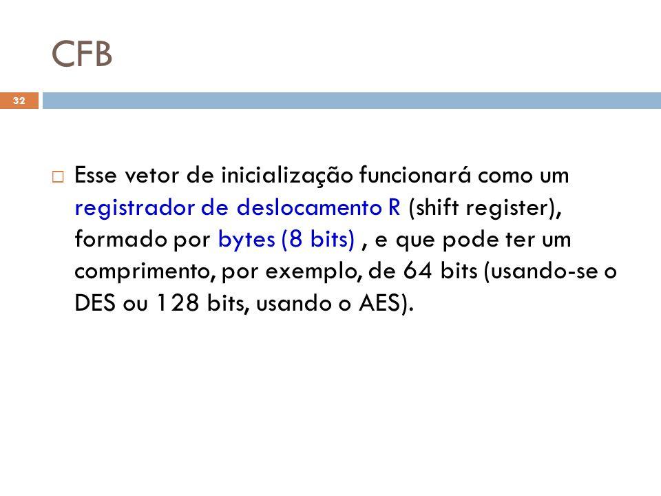 CFB 32 Esse vetor de inicialização funcionará como um registrador de deslocamento R (shift register), formado por bytes (8 bits), e que pode ter um comprimento, por exemplo, de 64 bits (usando-se o DES ou 128 bits, usando o AES).
