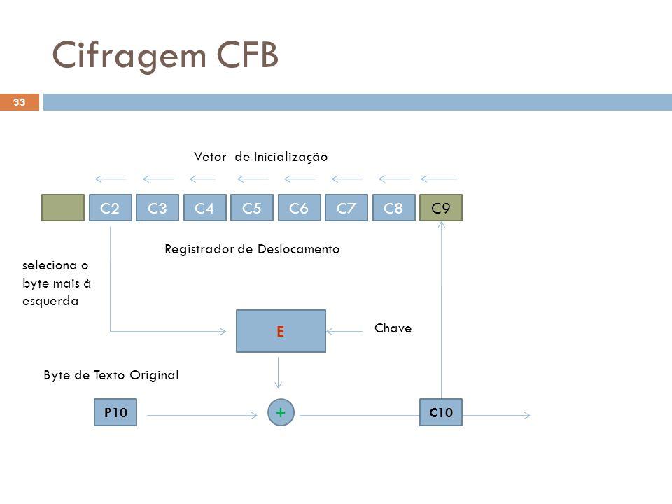 Cifragem CFB 33 C2C3C4C5C6C7C8C9 Vetor de Inicialização Registrador de Deslocamento E P10 Byte de Texto Original + C10 Chave seleciona o byte mais à esquerda