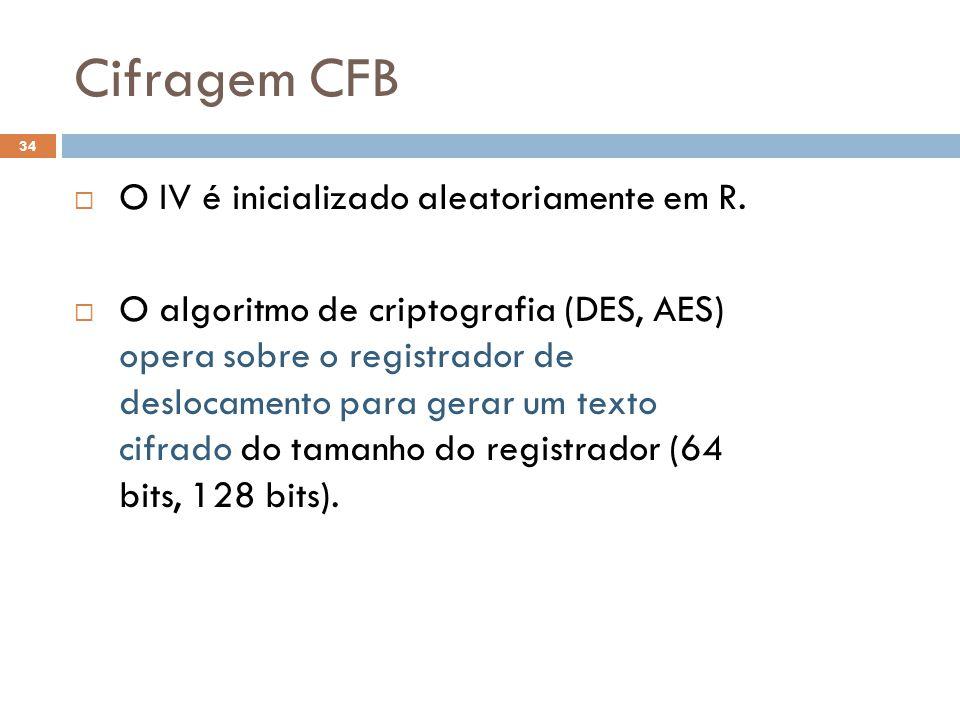 Cifragem CFB 34 O IV é inicializado aleatoriamente em R.