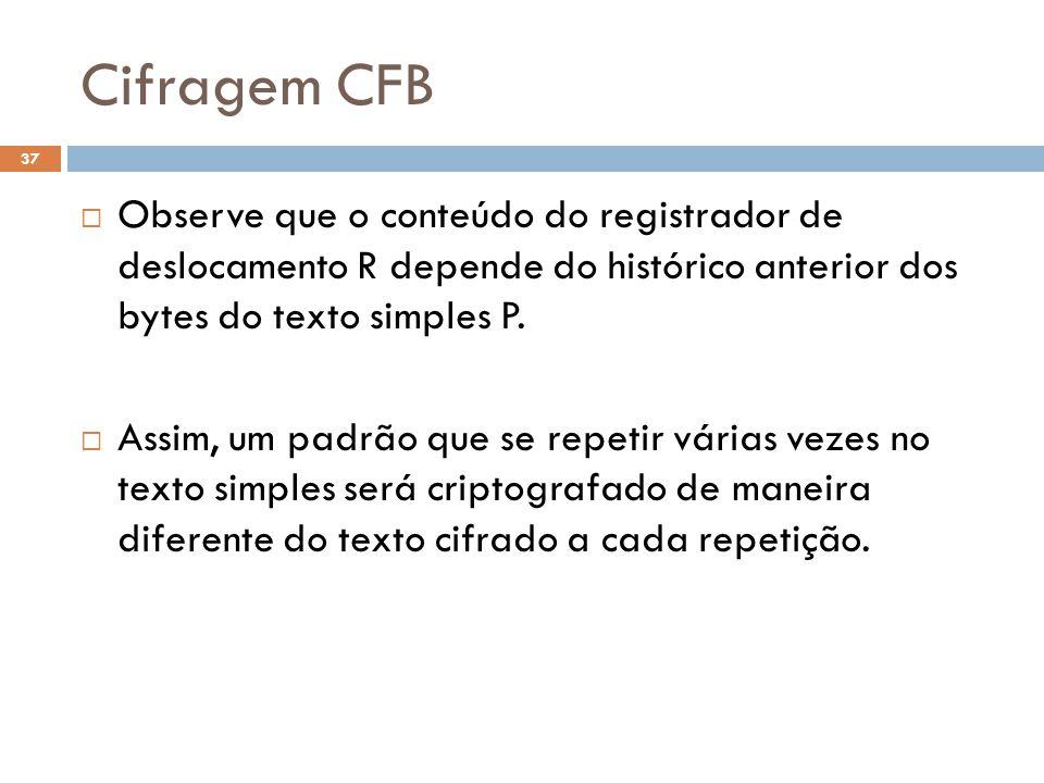 Cifragem CFB 37 Observe que o conteúdo do registrador de deslocamento R depende do histórico anterior dos bytes do texto simples P.