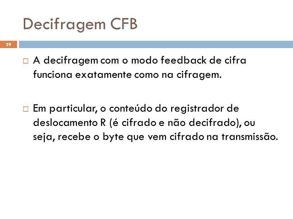 Decifragem CFB 39 A decifragem com o modo feedback de cifra funciona exatamente como na cifragem.