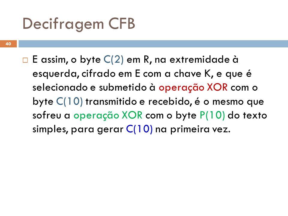 Decifragem CFB 40 E assim, o byte C(2) em R, na extremidade à esquerda, cifrado em E com a chave K, e que é selecionado e submetido à operação XOR com o byte C(10) transmitido e recebido, é o mesmo que sofreu a operação XOR com o byte P(10) do texto simples, para gerar C(10) na primeira vez.