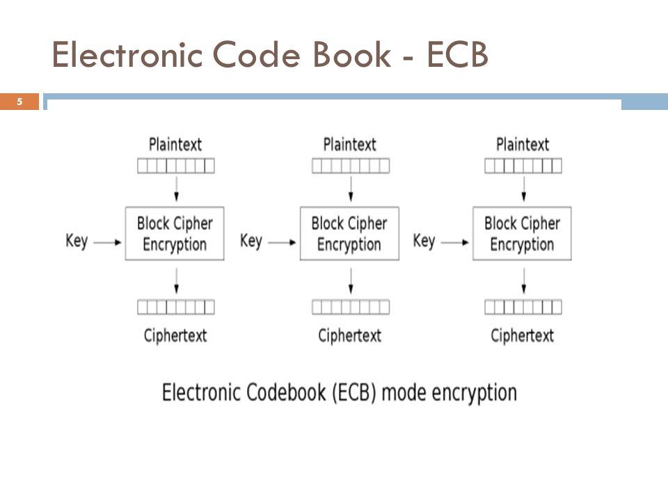 Electronic Code Book - ECB 5