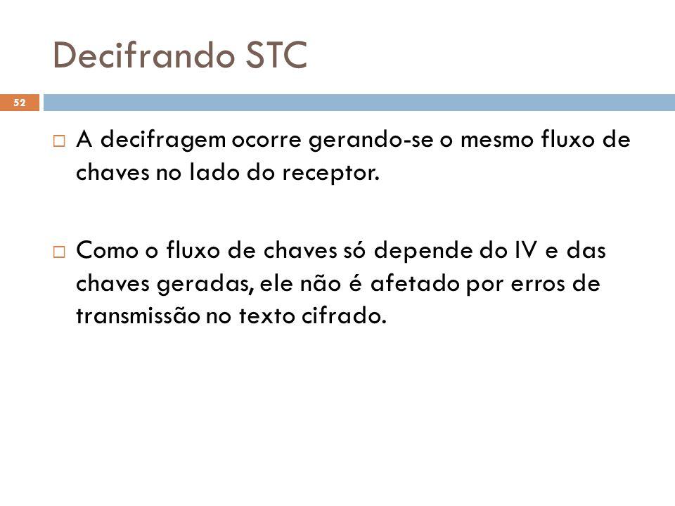Decifrando STC 52 A decifragem ocorre gerando-se o mesmo fluxo de chaves no lado do receptor.