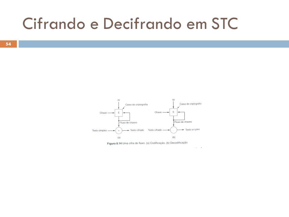 Cifrando e Decifrando em STC 54