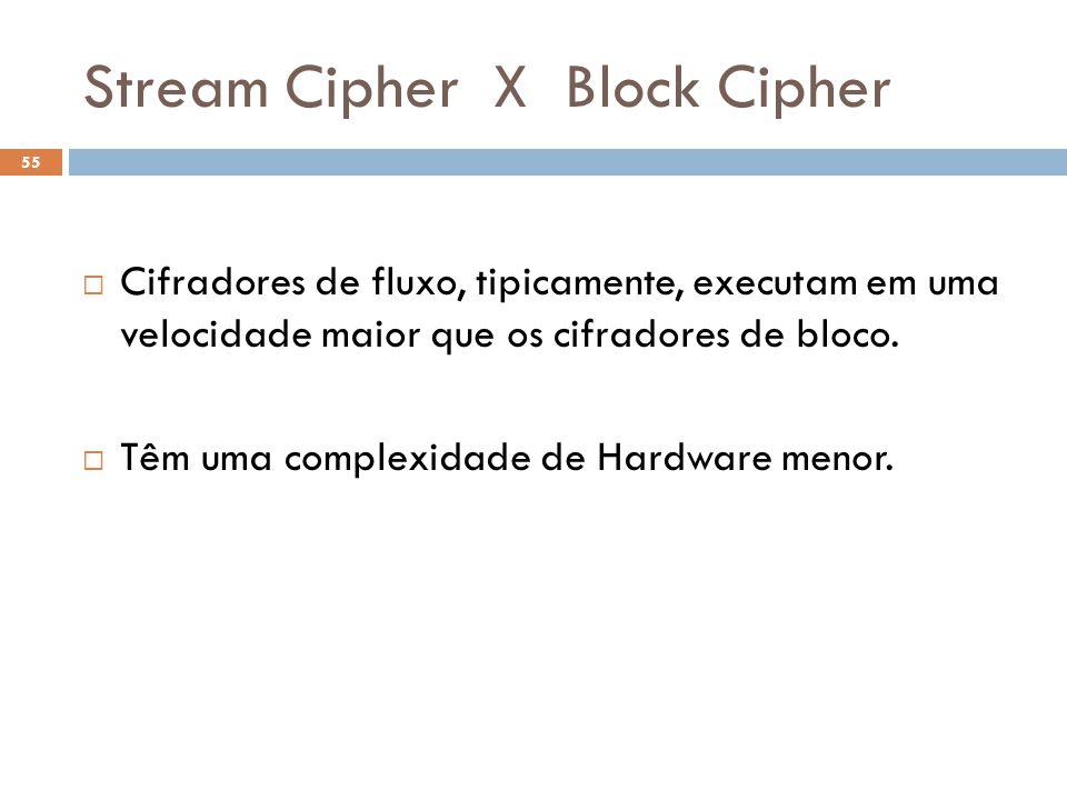 Stream Cipher X Block Cipher 55 Cifradores de fluxo, tipicamente, executam em uma velocidade maior que os cifradores de bloco.