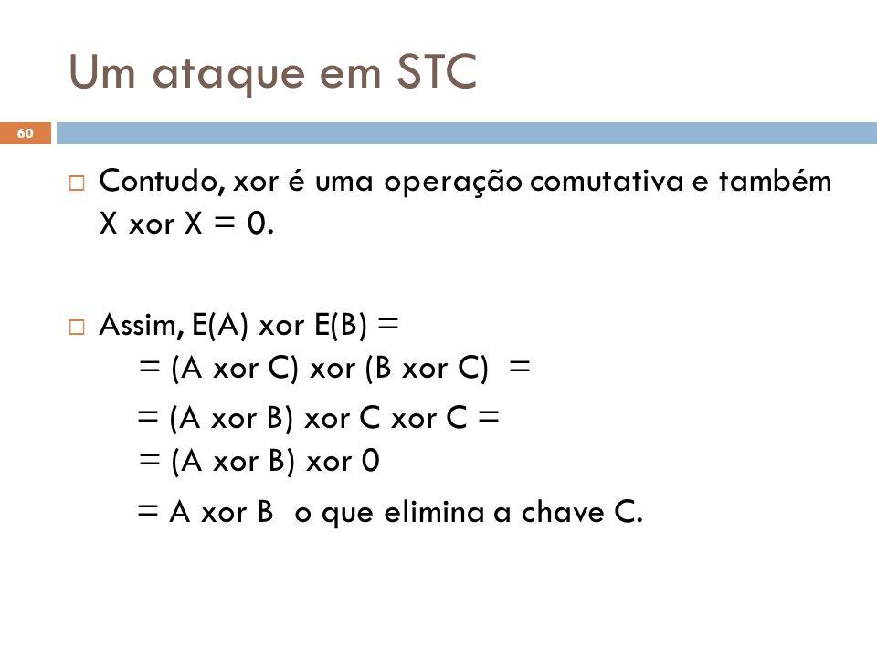Um ataque em STC 60 Contudo, xor é uma operação comutativa e também X xor X = 0.